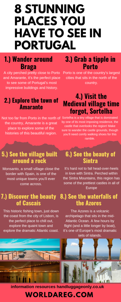 The best destination to visit in Portugal