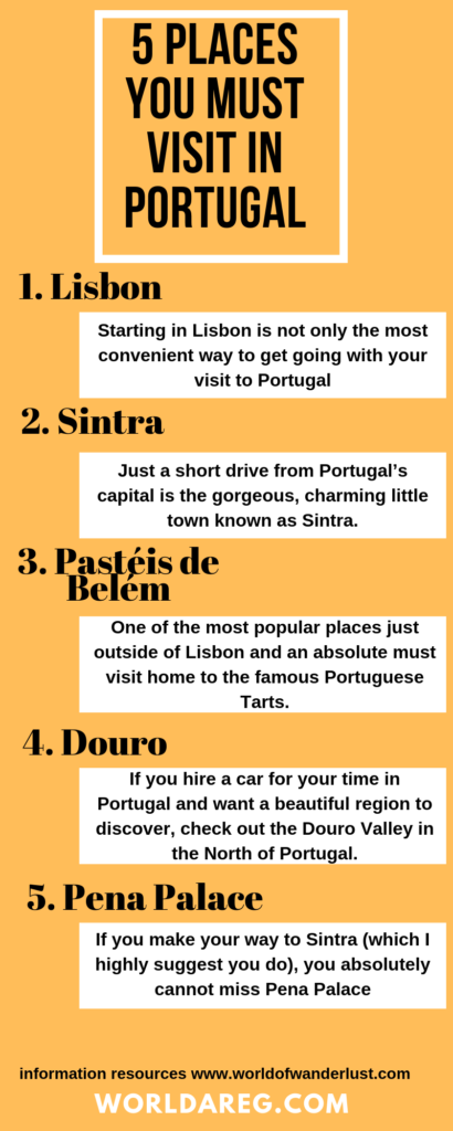 Places you should visit in Portugal