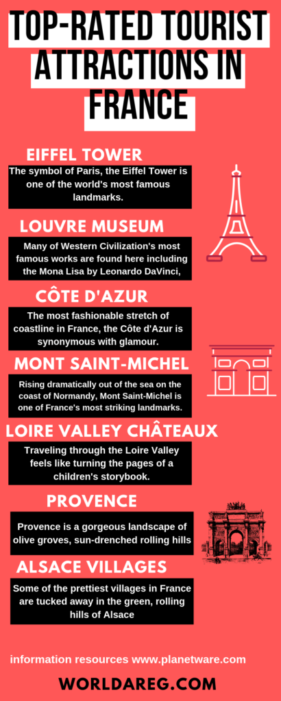 Stunning places to visit in France