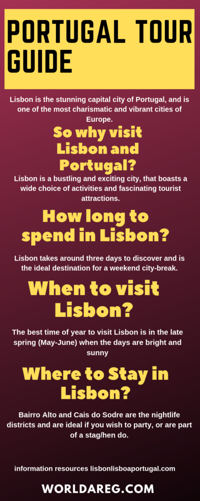 Portugal travel guide infographics