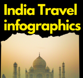 Best 10 (India Travel) infographics images designs