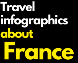 The Essential Travel infographics about France Designs