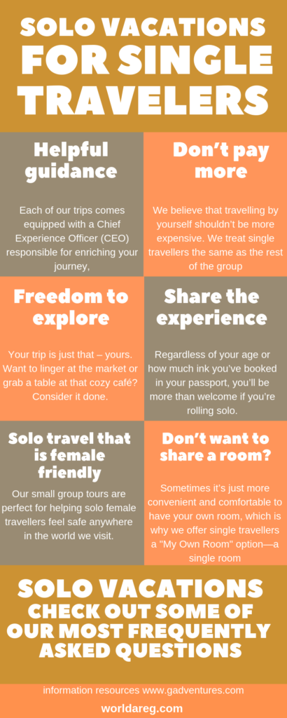 Guide To Solo Travel  infographics
