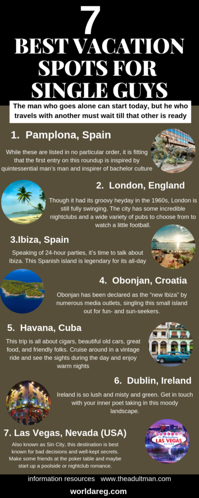 7 BEST VACATION SPOTS FOR SINGLE GUYS -