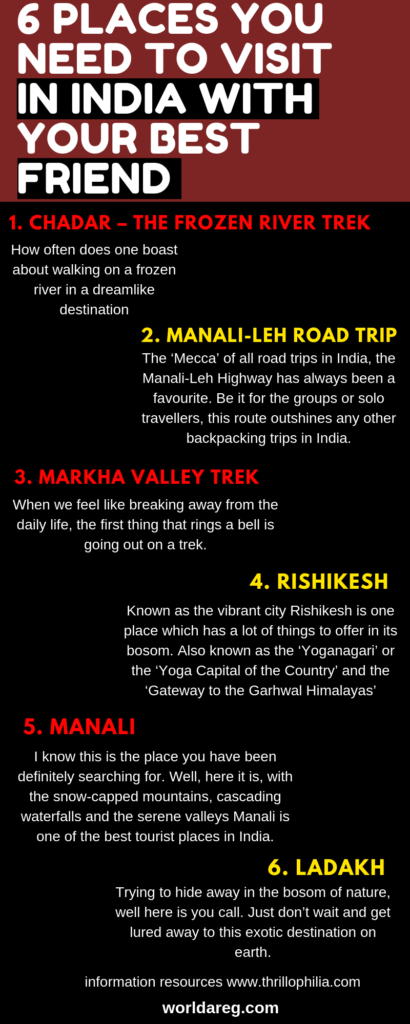 A beautiful list of best places to Visit in India
