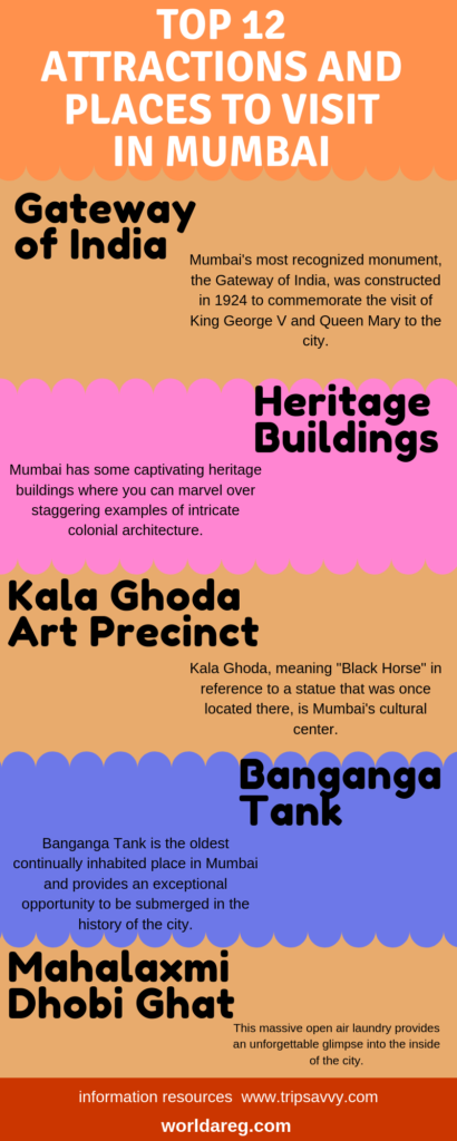 Top 12 Attractions and Places to Visit in Mumbai