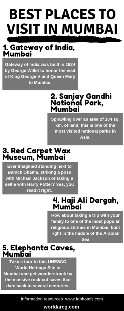 Best Places to Visit in Mumbai to Make the Most of Your Trip